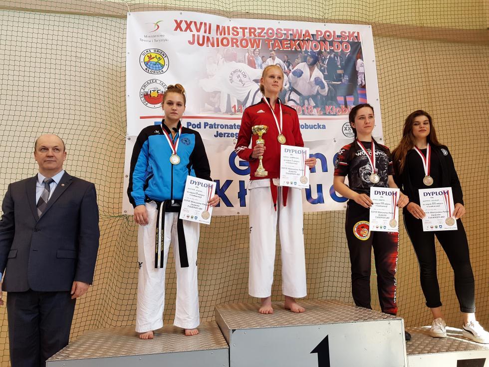 XXVII Mistrzostwa Polski Juniorów Kłobuck 2018