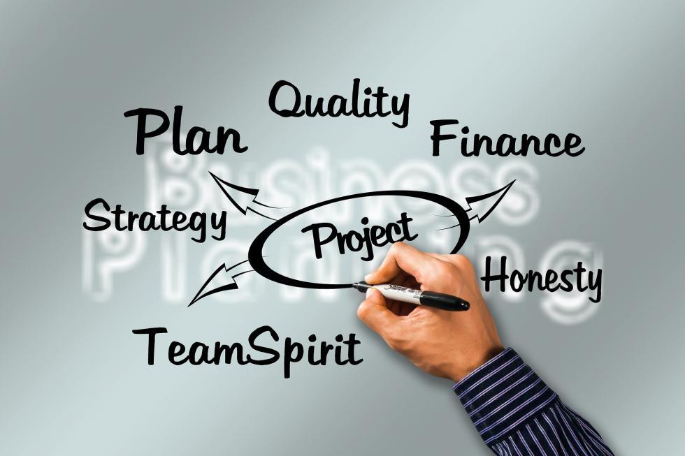 Cele strategiczne firmy – załóż inie zbankrutuj